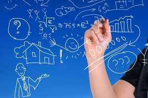 What is Financial Planning?